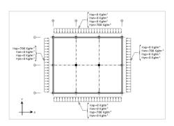 دستورالعمل ترکیب بارها در طراحی ساختمانهای متعارف به روش حالت های حدی